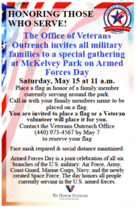 Do you know someone who is currently serving in the military?